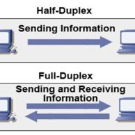 esquemas-full-duplex-y-half-duplex-blog-hostalia-hosting