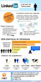 Linkedin en Venezuela